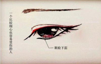 泪痣点掉好还是不点好,眼皮底下暗藏的痣不要点掉