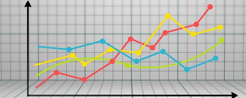 可转债套利的6种方法 带你了解可转债套利
