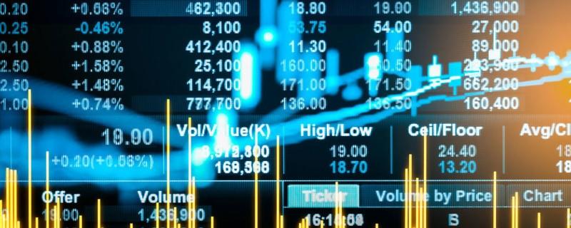 基金限购是什么原因 基金限购100万意味着什么