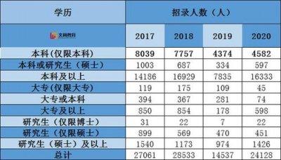 贾玲体重多少斤2021