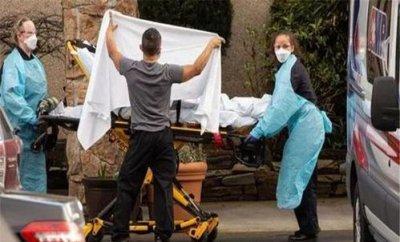 美国有多少人口疫情死了多少人
